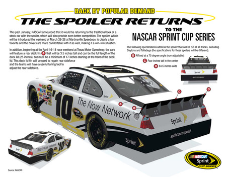 A comparative look at NASCAR's new spoiler, old spoiler, and wing (Updated NASCAR 101 Style)